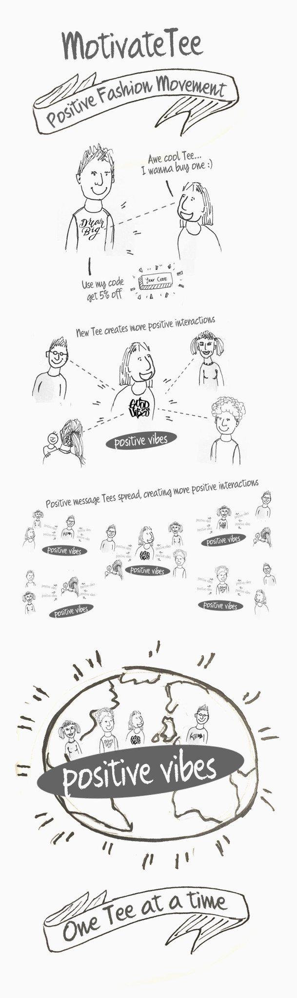 The-movement-illustration_5d2223a8-9d89-41f5-bffd-2af2462b7f69_2048x2048
