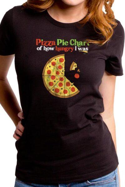 PIZZA PIE CHART WOMEN'S T-SHIRT